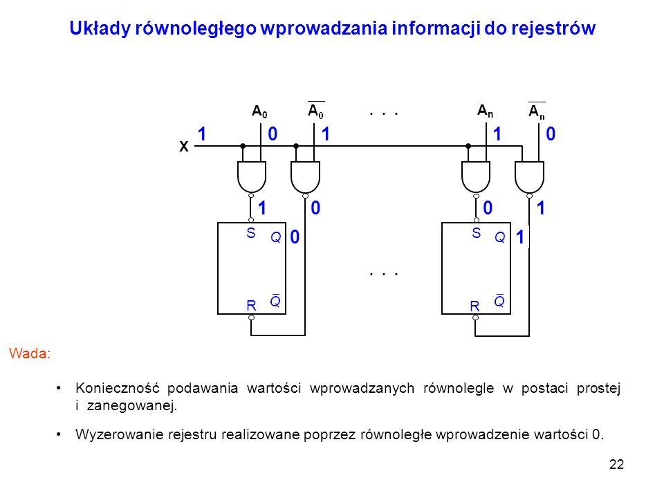 22 Układy równoległego wprowadzania informacji do rejestrów Wyzerowanie rejestru realizowane poprzez równoległe wprowadzenie wartości 0. A0A0 X AnAn..