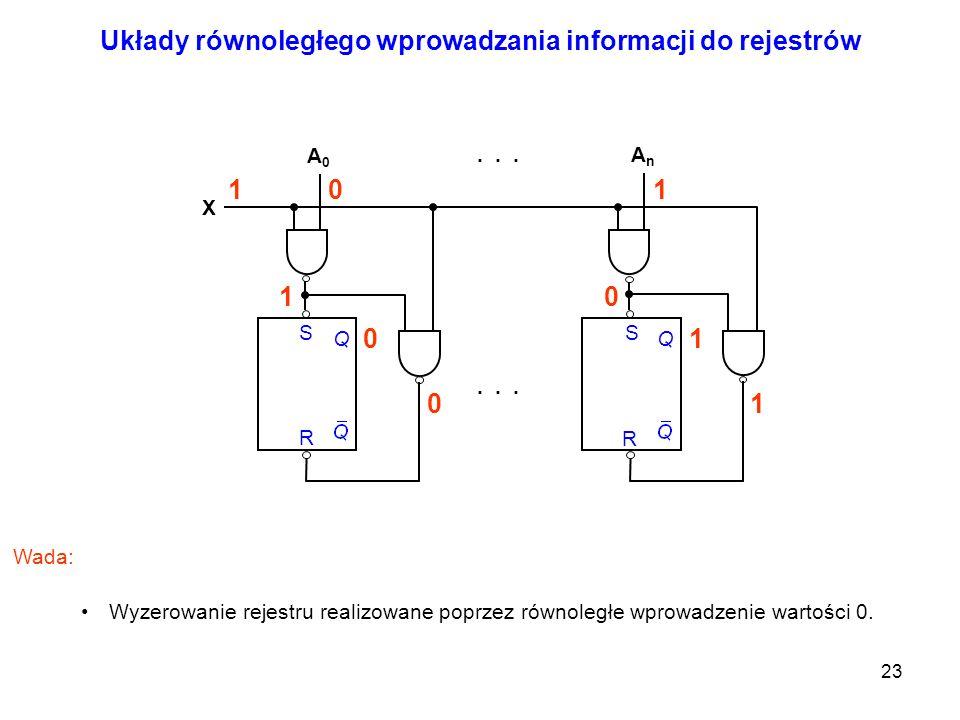 23 Układy równoległego wprowadzania informacji do rejestrów Wyzerowanie rejestru realizowane poprzez równoległe wprowadzenie wartości 0. Wada: A0A0 X