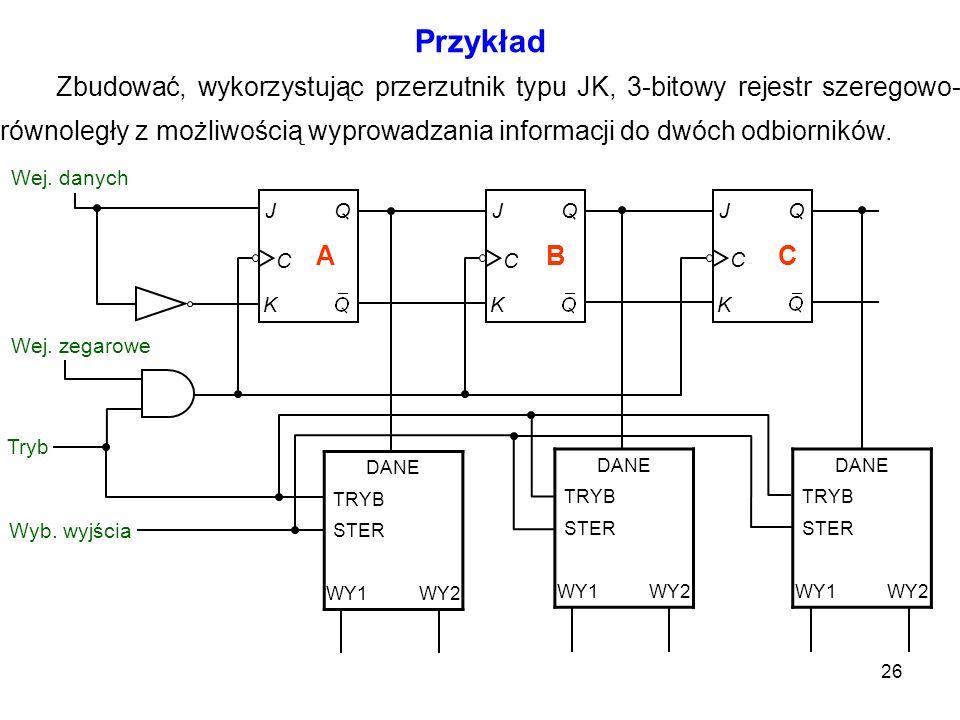 26 Przykład Zbudować, wykorzystując przerzutnik typu JK, 3-bitowy rejestr szeregowo- równoległy z możliwością wyprowadzania informacji do dwóch odbior