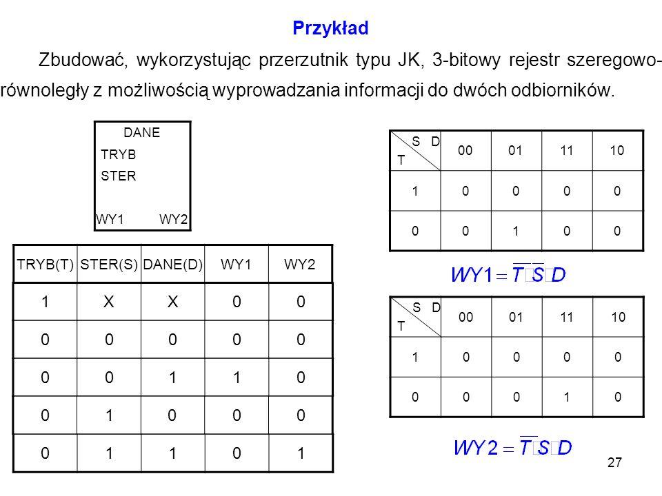 27 Przykład Zbudować, wykorzystując przerzutnik typu JK, 3-bitowy rejestr szeregowo- równoległy z możliwością wyprowadzania informacji do dwóch odbior