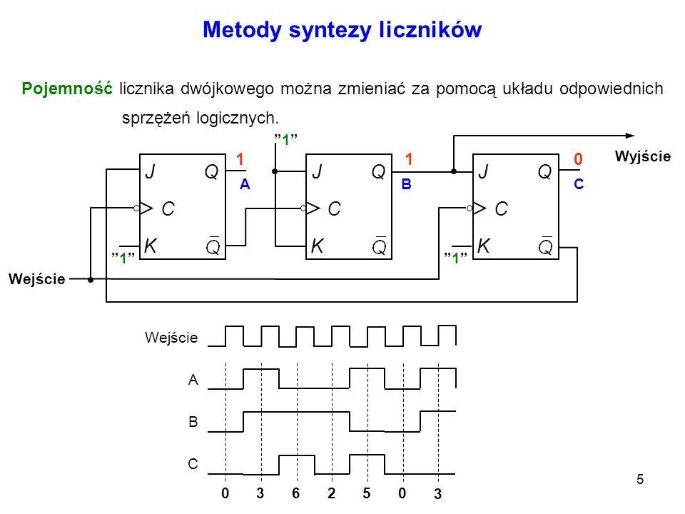 5 Pojemność licznika dwójkowego można zmieniać za pomocą układu odpowiednich sprzężeń logicznych. Wejście A B C 0362 50 000 110011010101000 J K Q C J
