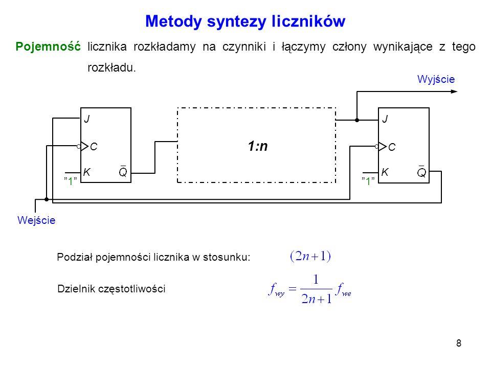 8 Metody syntezy liczników Pojemność licznika rozkładamy na czynniki i łączymy człony wynikające z tego rozkładu. J K C J K C 1:n 11 Wejście Wyjście P