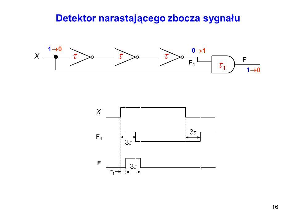 16 0 1 0 Detektor narastającego zbocza sygnału F F1F1 F1F1 F 1 00 1 1 0