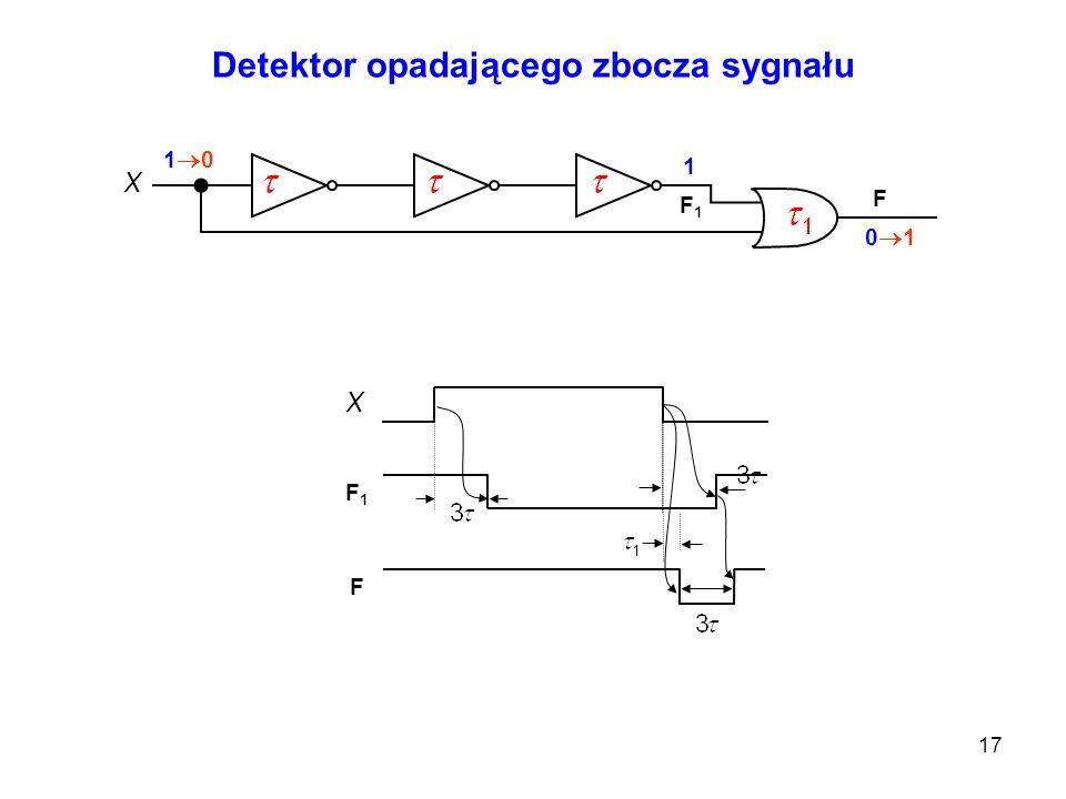 17 1 0 0 1 Detektor opadającego zbocza sygnału F1F1 F F F1F1 1 1 0 0 0 1 0 1