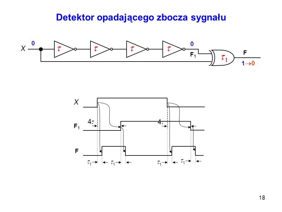 18 Detektor opadającego zbocza sygnału F1F1 F 0 0 0 F F1F1 0 1 1 1 1 1 0 0 0 0 1 1 1 0 0