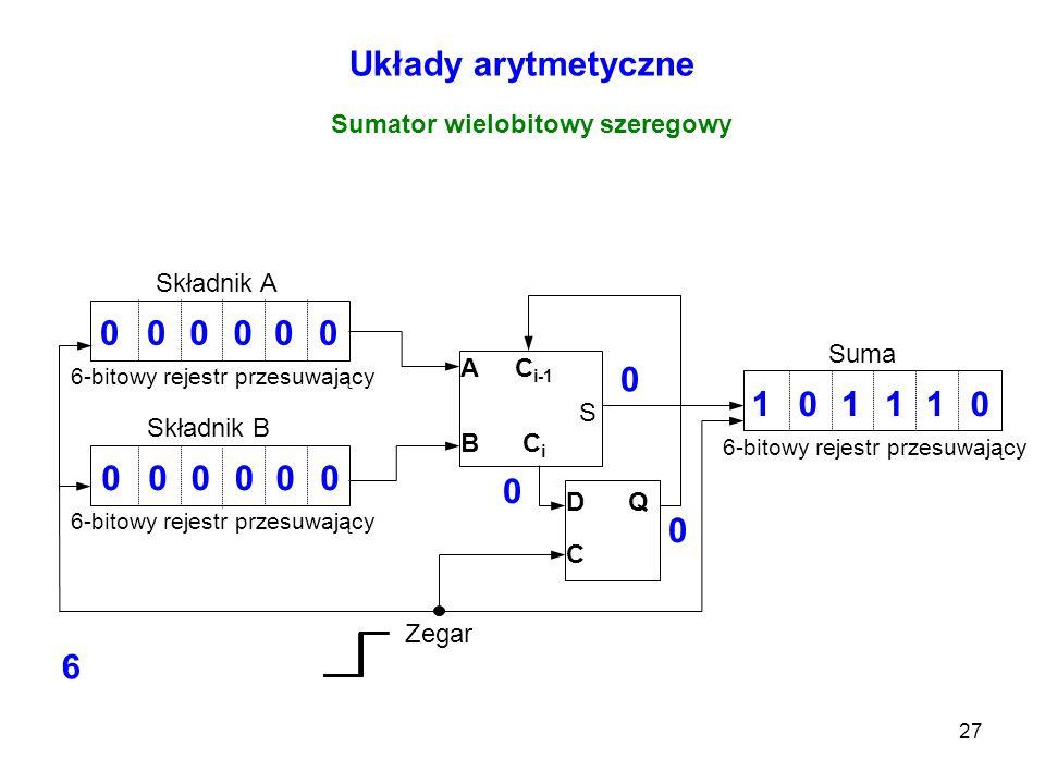 27 Układy arytmetyczne Sumator wielobitowy szeregowy A C i-1 S B C i D Q C Składnik A Zegar 6-bitowy rejestr przesuwający Suma 6-bitowy rejestr przesu
