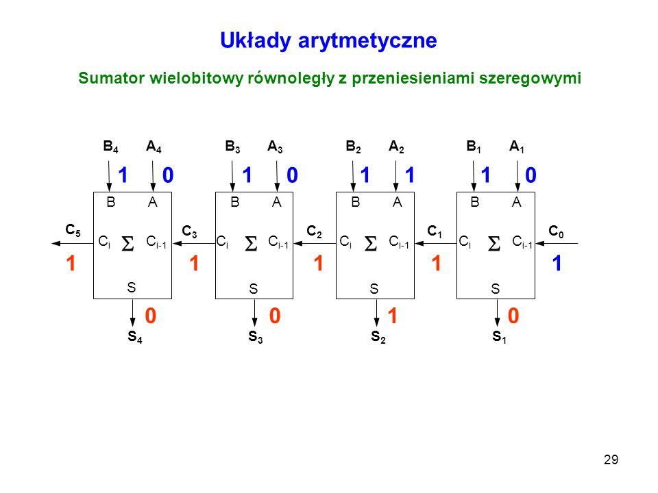 29 Układy arytmetyczne Sumator wielobitowy równoległy z przeniesieniami szeregowymi B A C i C i-1 S B A C i C i-1 S A1A1 B1B1 C0C0 S1S1 A2A2 B2B2 C1C1
