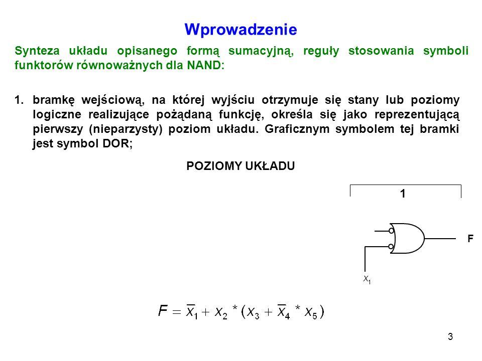 3 Wprowadzenie Synteza układu opisanego formą sumacyjną, reguły stosowania symboli funktorów równoważnych dla NAND: 1.bramkę wejściową, na której wyjś