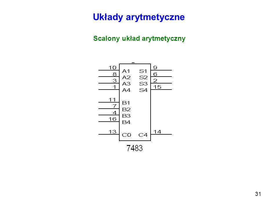 31 Układy arytmetyczne Scalony układ arytmetyczny
