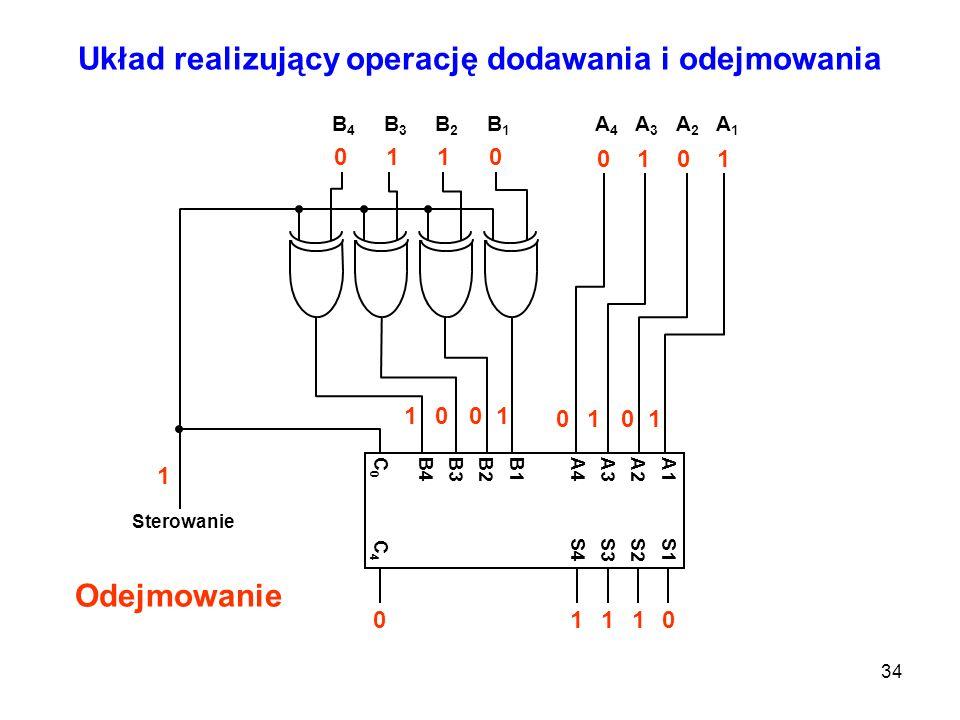 34 Układ realizujący operację dodawania i odejmowania A4A4 A3A3 A2A2 A1A1 B4B4 B3B3 B2B2 B1B1 Sterowanie A1 S1 A2 S2 A3 S3 A4 S4 B1 B2 B3 B4 C 0 C 4 0