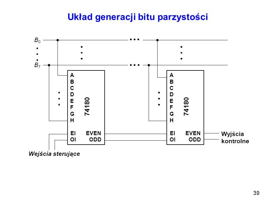 39 Układ generacji bitu parzystości A B C D E F G H EI EVEN OI ODD 74180 B0B0 B7B7 Wejścia sterujące Wyjścia kontrolne A B C D E F G H EI EVEN OI ODD