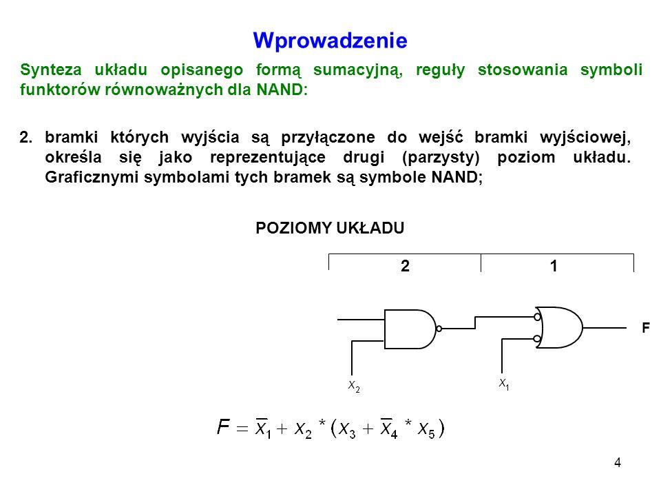 5 Wprowadzenie 3.dalsze poprzedzające bramki reprezentują odpowiednio dalsze nieparzyste i parzyste poziomy, przy czym na poziomach nieparzystych stosuje się symbole DOR, a na poziomach parzystych symbole NAND; Synteza układu opisanego formą sumacyjną, reguły stosowania symboli funktorów równoważnych dla NAND: POZIOMY UKŁADU F 1243