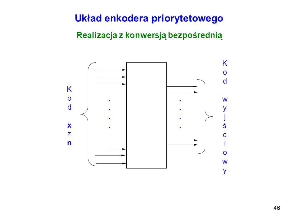 46 Układ enkodera priorytetowego Realizacja z konwersją bezpośrednią................ KodxznKodxzn Kod wyjściowyKod wyjściowy