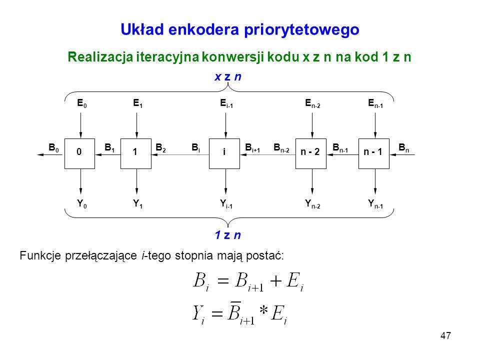 47 Układ enkodera priorytetowego Realizacja iteracyjna konwersji kodu x z n na kod 1 z n x z n n - 1 Y n-1 BnBn E n-1 n - 2 Y n-2 B n-1 E n-2 B n-2 B