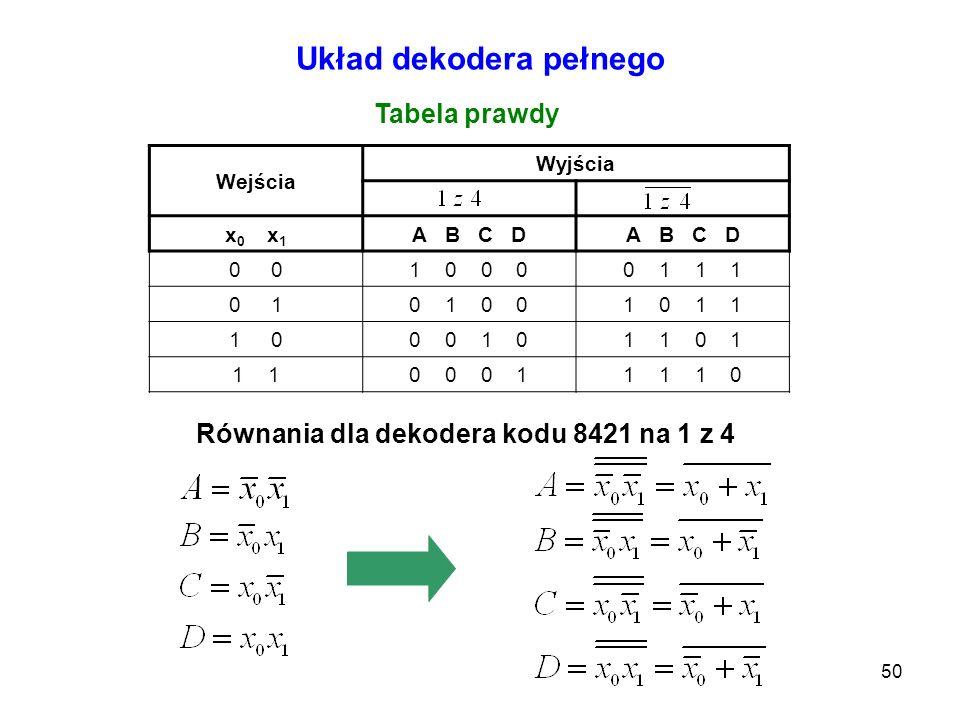 50 Wejścia Wyjścia x 0 x 1 A B C D 0 1 0 0 00 1 1 1 0 10 1 0 01 0 1 1 1 00 0 1 01 1 0 1 1 0 0 0 11 1 1 0 Układ dekodera pełnego Tabela prawdy Równania