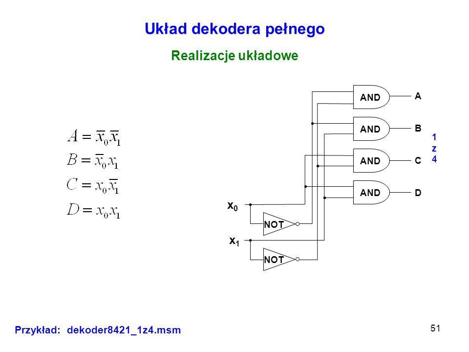 51 Układ dekodera pełnego Realizacje układowe NOT x0x0 x1x1 A B C D AND 1z41z4 Przykład: dekoder8421_1z4.msm