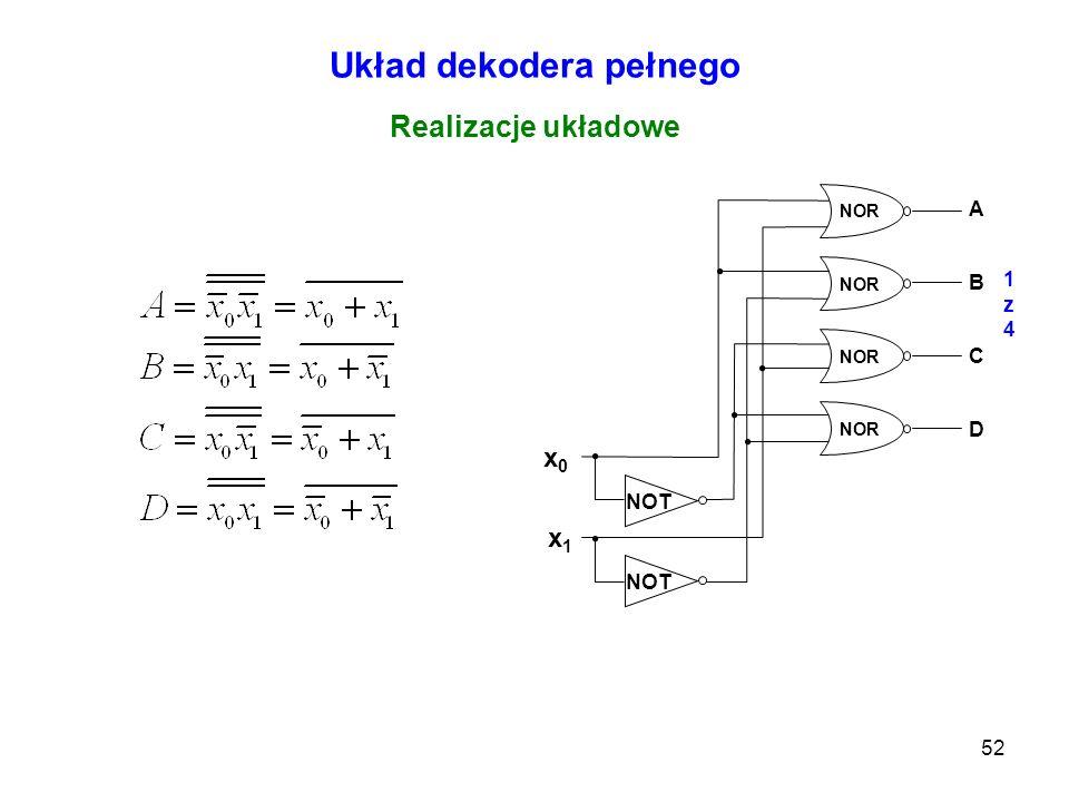 52 Układ dekodera pełnego Realizacje układowe NOT A B C D NOR 1z41z4 x0x0 x1x1