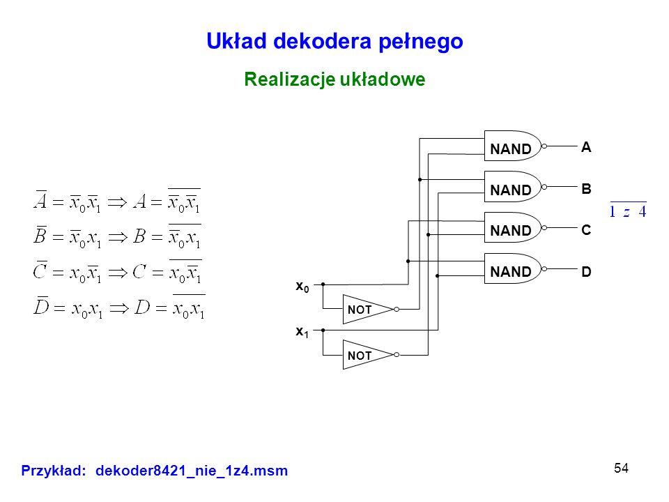 54 Układ dekodera pełnego Realizacje układowe Przykład: dekoder8421_nie_1z4.msm NOT x0x0 x1x1 A B C D NAND