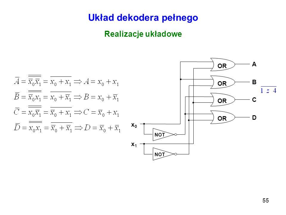 55 Układ dekodera pełnego Realizacje układowe NOT A B C D OR x0x0 x1x1