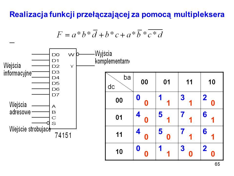 65 ba dc 00011110 00 01 11 10 Realizacja funkcji przełączającej za pomocą multipleksera 0132 4576 0132 4576 0110 0111 0100 0011