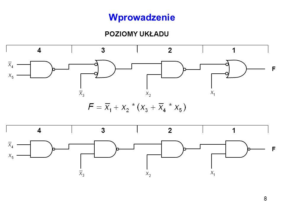 29 Układy arytmetyczne Sumator wielobitowy równoległy z przeniesieniami szeregowymi B A C i C i-1 S B A C i C i-1 S A1A1 B1B1 C0C0 S1S1 A2A2 B2B2 C1C1 S2S2 B A C i C i-1 S A3A3 B3B3 C2C2 S3S3 B A C i C i-1 S A4A4 B4B4 S4S4 C5C5 C3C3 0 1 1 1 01 1 110101 0 1 0 1