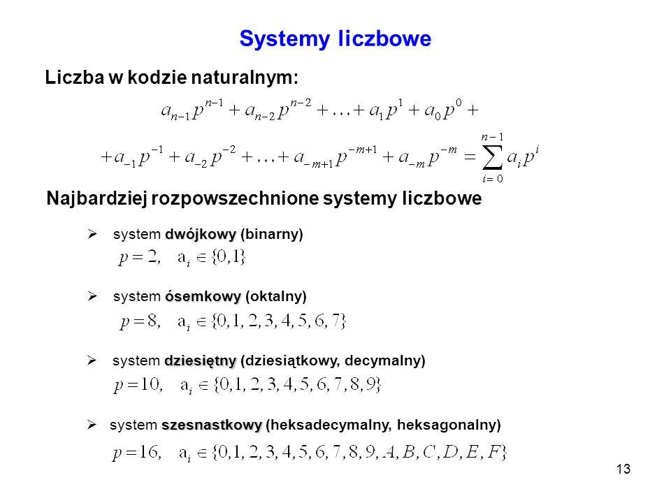 13 Systemy liczbowe Liczba w kodzie naturalnym: dziesiętny system dziesiętny (dziesiątkowy, decymalny) szesnastkowy system szesnastkowy (heksadecymaln