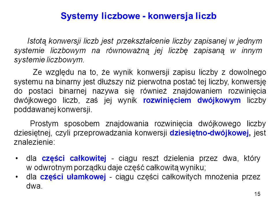 15 Systemy liczbowe - konwersja liczb Ze względu na to, że wynik konwersji zapisu liczby z dowolnego systemu na binarny jest dłuższy niż pierwotna pos