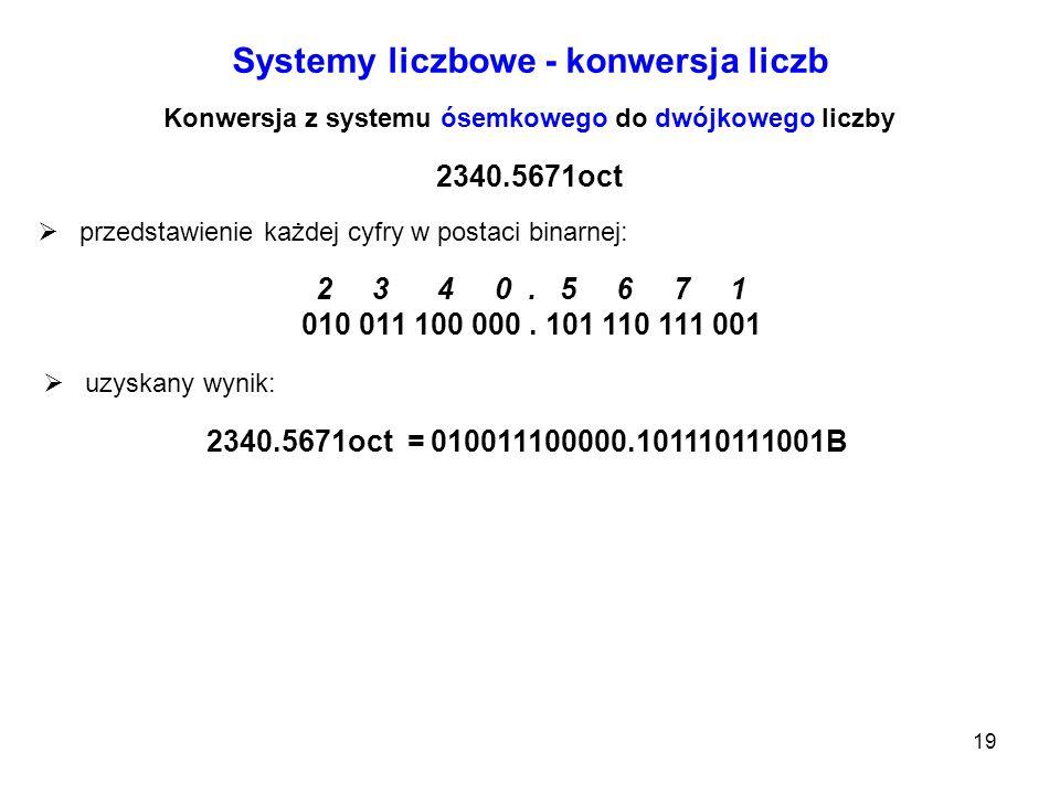 19 Systemy liczbowe - konwersja liczb Konwersja z systemu ósemkowego do dwójkowego liczby 2340.5671oct przedstawienie każdej cyfry w postaci binarnej:
