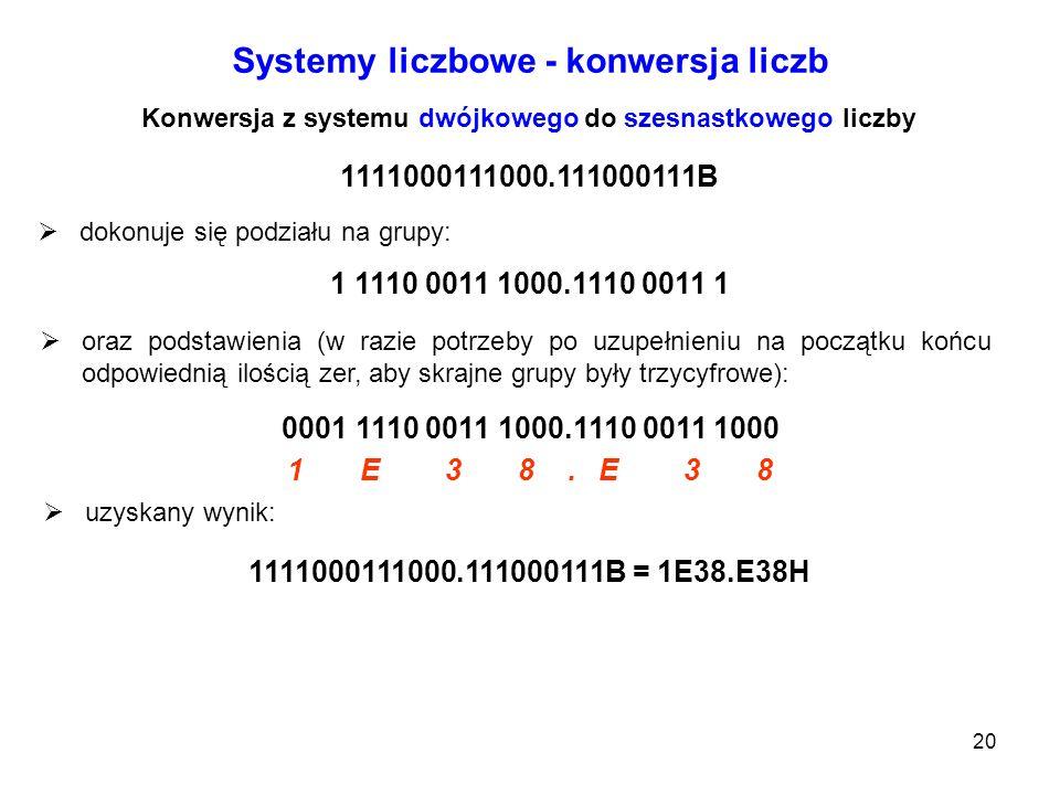 20 Systemy liczbowe - konwersja liczb Konwersja z systemu dwójkowego do szesnastkowego liczby 1111000111000.111000111B dokonuje się podziału na grupy: