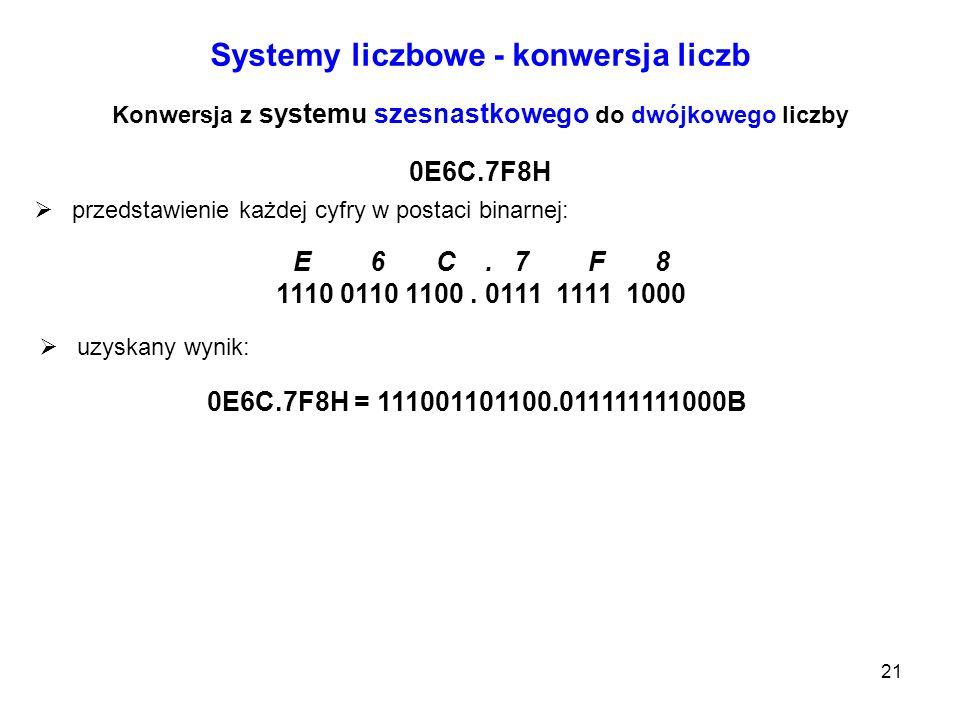21 Systemy liczbowe - konwersja liczb Konwersja z systemu szesnastkowego do dwójkowego liczby 0E6C.7F8H przedstawienie każdej cyfry w postaci binarnej