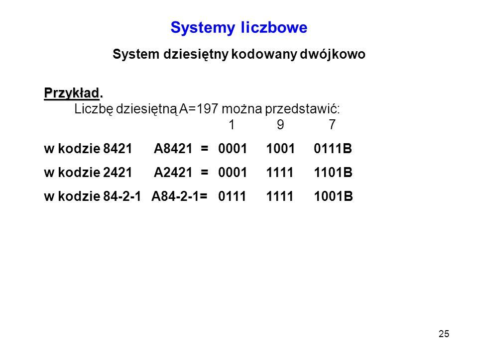 25 Systemy liczbowe System dziesiętny kodowany dwójkowo Przykład. Liczbę dziesiętną A=197 można przedstawić: 1 9 7 w kodzie 8421 A8421 = 000110010111B