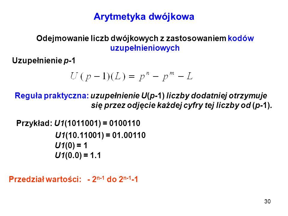 30 Arytmetyka dwójkowa Odejmowanie liczb dwójkowych z zastosowaniem kodów uzupełnieniowych Uzupełnienie p-1 Reguła praktyczna: uzupełnienie U(p-1) lic