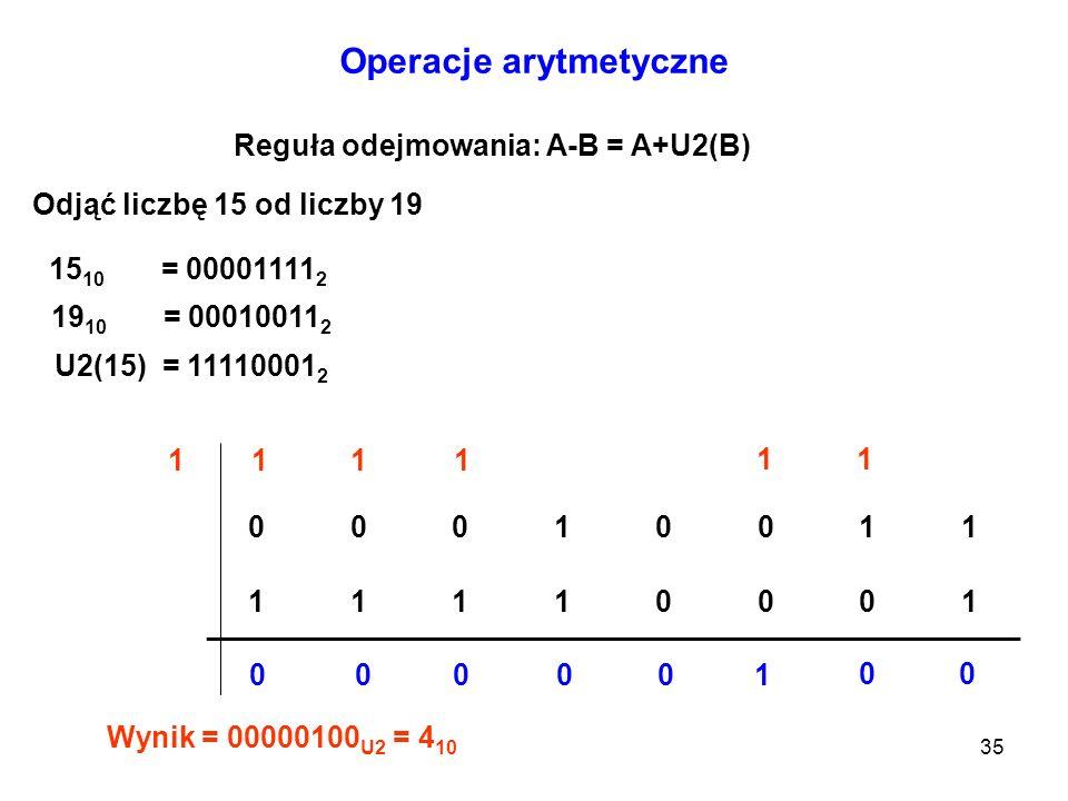 35 Operacje arytmetyczne Reguła odejmowania: A-B = A+U2(B) Odjąć liczbę 15 od liczby 19 15 10 = 00001111 2 19 10 = 00010011 2 U2(15) = 11110001 2 0001