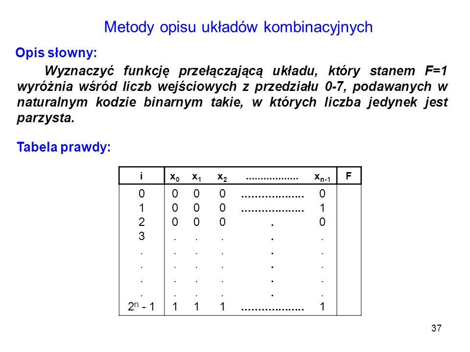 37 Metody opisu układów kombinacyjnych Wyznaczyć funkcję przełączającą układu, który stanem F=1 wyróżnia wśród liczb wejściowych z przedziału 0-7, pod