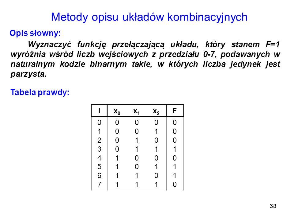 38 Metody opisu układów kombinacyjnych Wyznaczyć funkcję przełączającą układu, który stanem F=1 wyróżnia wśród liczb wejściowych z przedziału 0-7, pod
