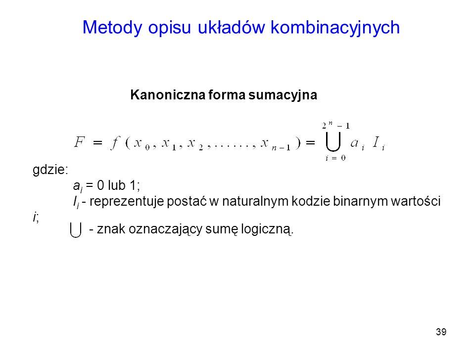 39 Metody opisu układów kombinacyjnych Kanoniczna forma sumacyjna gdzie: a i = 0 lub 1; I i - reprezentuje postać w naturalnym kodzie binarnym wartośc