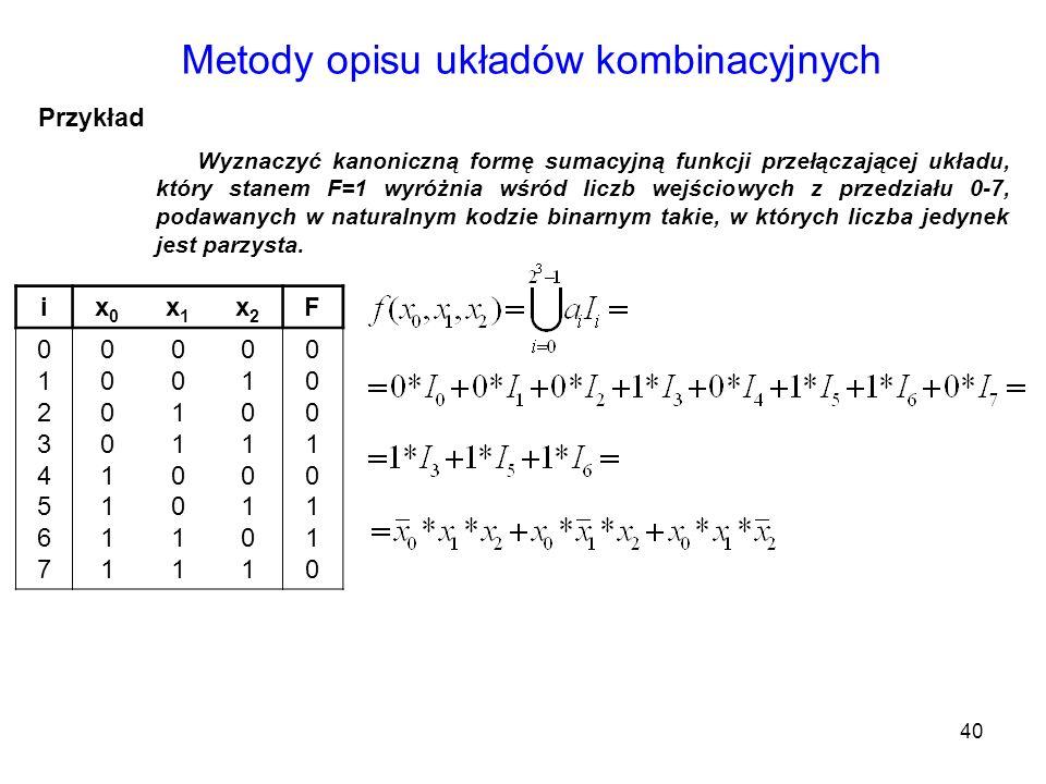 40 Metody opisu układów kombinacyjnych Przykład Wyznaczyć kanoniczną formę sumacyjną funkcji przełączającej układu, który stanem F=1 wyróżnia wśród li