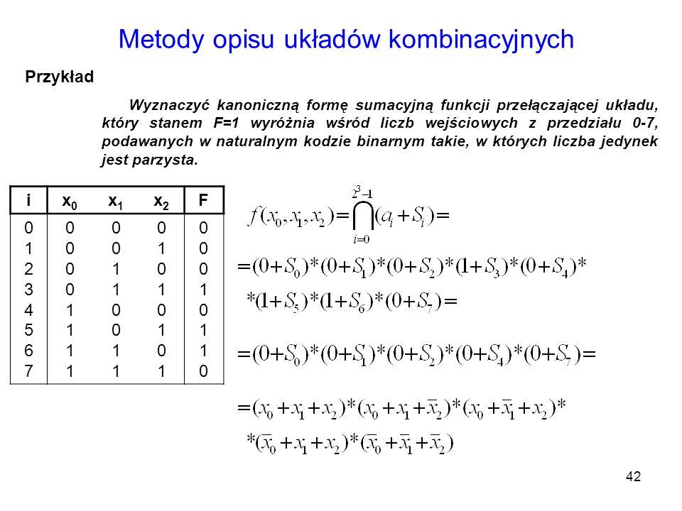 42 Metody opisu układów kombinacyjnych Przykład Wyznaczyć kanoniczną formę sumacyjną funkcji przełączającej układu, który stanem F=1 wyróżnia wśród li