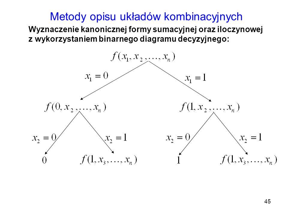 45 Metody opisu układów kombinacyjnych Wyznaczenie kanonicznej formy sumacyjnej oraz iloczynowej z wykorzystaniem binarnego diagramu decyzyjnego:
