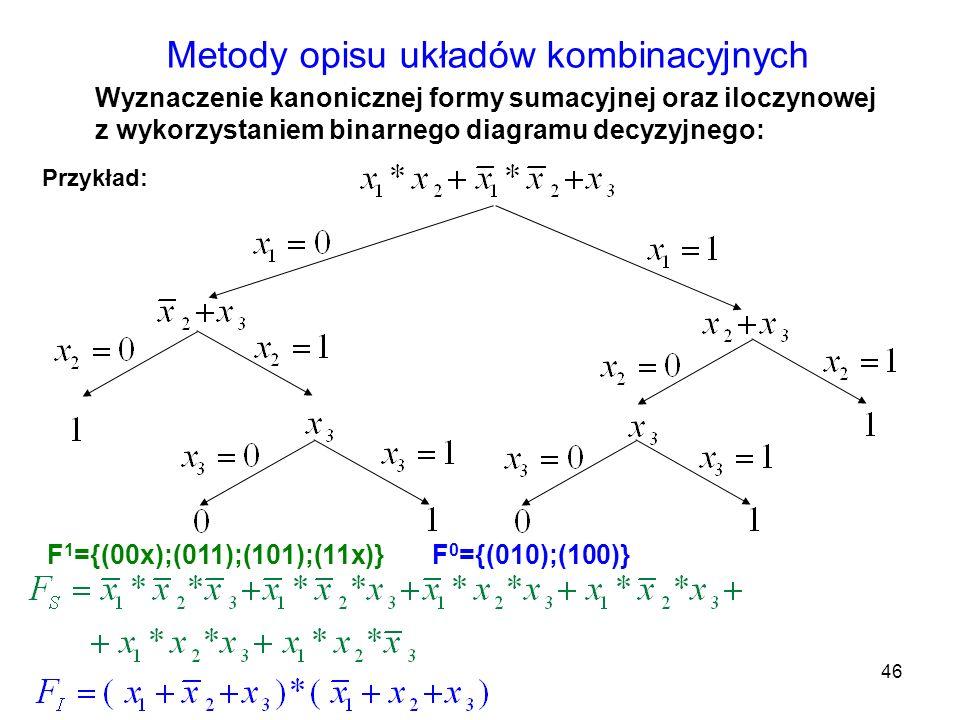 46 Metody opisu układów kombinacyjnych Wyznaczenie kanonicznej formy sumacyjnej oraz iloczynowej z wykorzystaniem binarnego diagramu decyzyjnego: Przy