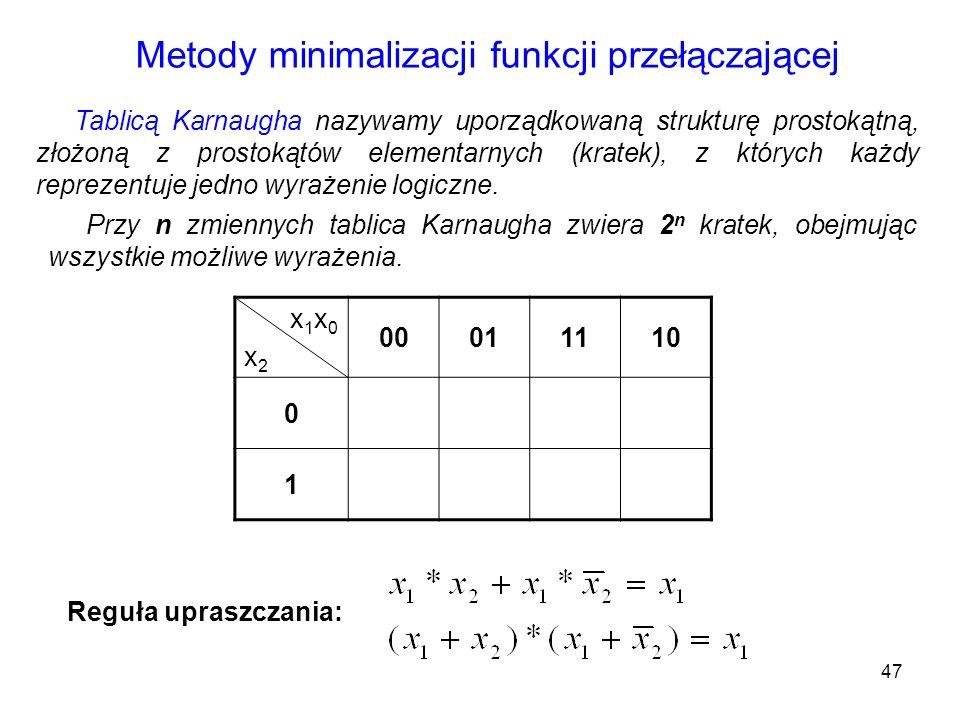 47 Metody minimalizacji funkcji przełączającej Tablicą Karnaugha nazywamy uporządkowaną strukturę prostokątną, złożoną z prostokątów elementarnych (kr