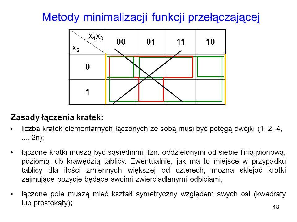 48 Metody minimalizacji funkcji przełączającej Zasady łączenia kratek: liczba kratek elementarnych łączonych ze sobą musi być potęgą dwójki (1, 2, 4,.
