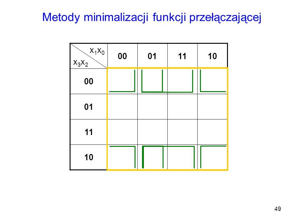 49 x1x0x3x2x1x0x3x2 00011110 00 01 11 10 Metody minimalizacji funkcji przełączającej