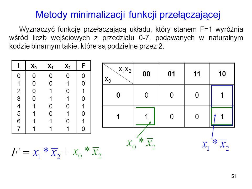 51 Metody minimalizacji funkcji przełączającej Wyznaczyć funkcję przełączającą układu, który stanem F=1 wyróżnia wśród liczb wejściowych z przedziału