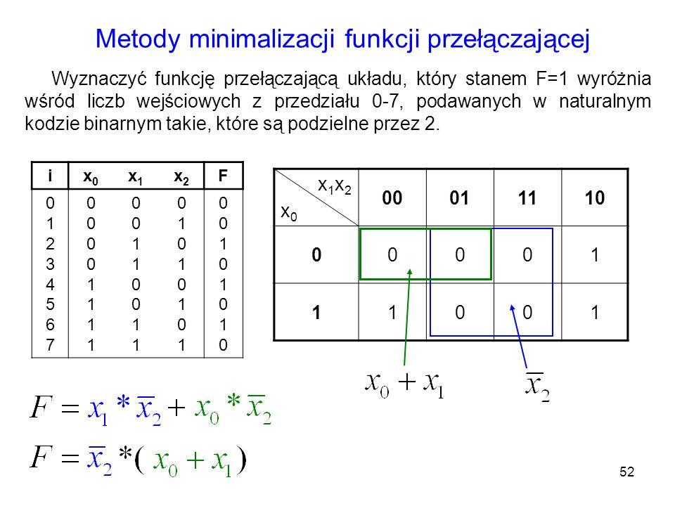 52 Metody minimalizacji funkcji przełączającej Wyznaczyć funkcję przełączającą układu, który stanem F=1 wyróżnia wśród liczb wejściowych z przedziału