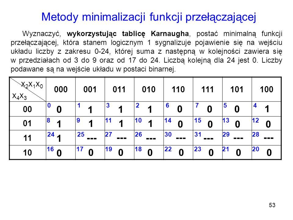 53 x 2 x 1 x 0 x 4 x 3 000001011010110111101100 00 01 11 10 Metody minimalizacji funkcji przełączającej Wyznaczyć, wykorzystując tablicę Karnaugha, po