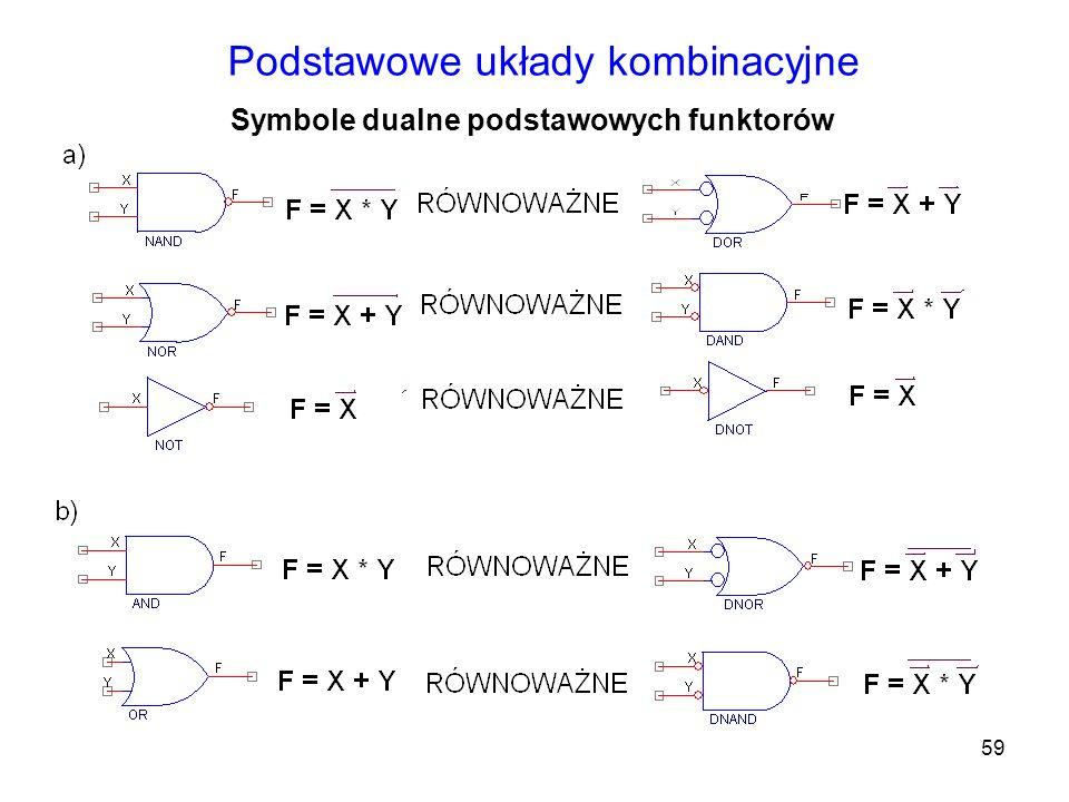 59 Podstawowe układy kombinacyjne Symbole dualne podstawowych funktorów
