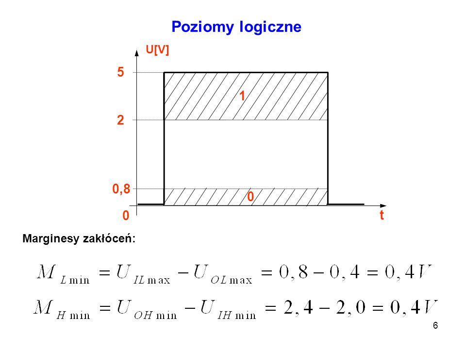 6 Poziomy logiczne 1 t 0 0,8 2 5 U[V] 0 Marginesy zakłóceń: