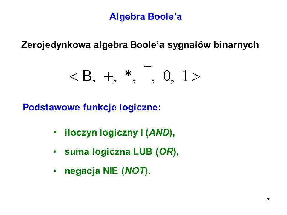7 Algebra Boolea Zerojedynkowa algebra Boolea sygnałów binarnych Podstawowe funkcje logiczne: iloczyn logiczny I (AND), suma logiczna LUB (OR), negacj