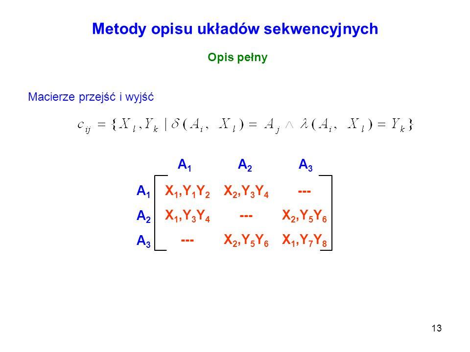13 Metody opisu układów sekwencyjnych Opis pełny Macierze przejść i wyjść X 1,Y 1 Y 2 X 2,Y 3 Y 4 --- X 1,Y 3 Y 4 ---X 2,Y 5 Y 6 ---X 2,Y 5 Y 6 X 1,Y